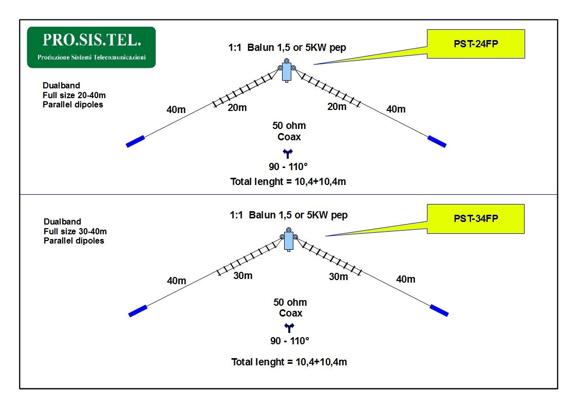 Home Page Prosistel Produzione Sistemi Telecomunicazione